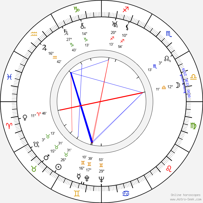 Ossi Elstelä - Birth horoscope chart