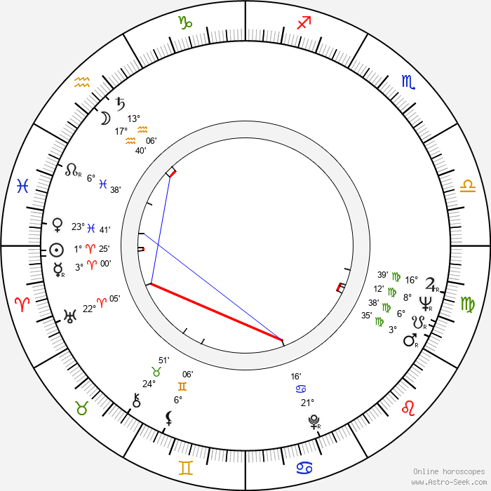 Ossi Ojala - Birth horoscope chart