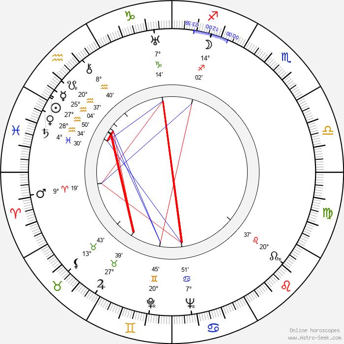 Osvaldo Valenti - Birth horoscope chart