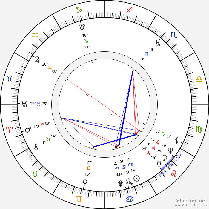 Oswald Mathias Ungers - Birth horoscope chart