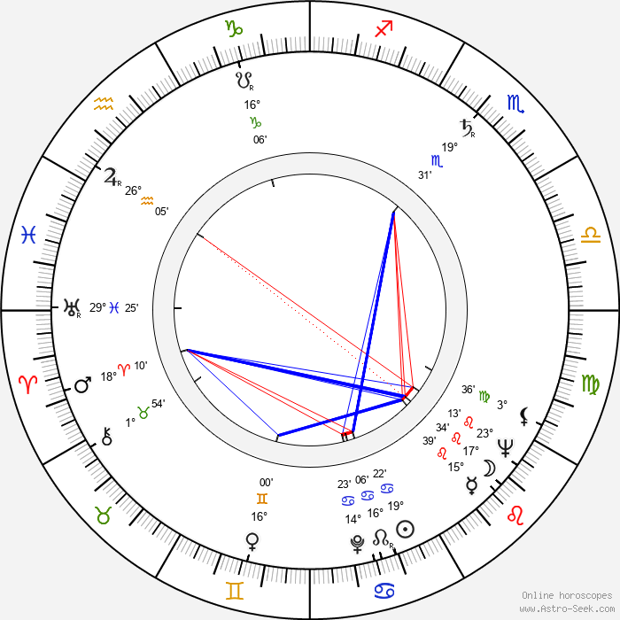 Oswald Mathias Ungers - Birth horoscope chart