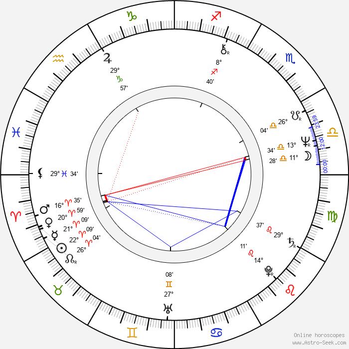 Ota Jirák - Birth horoscope chart