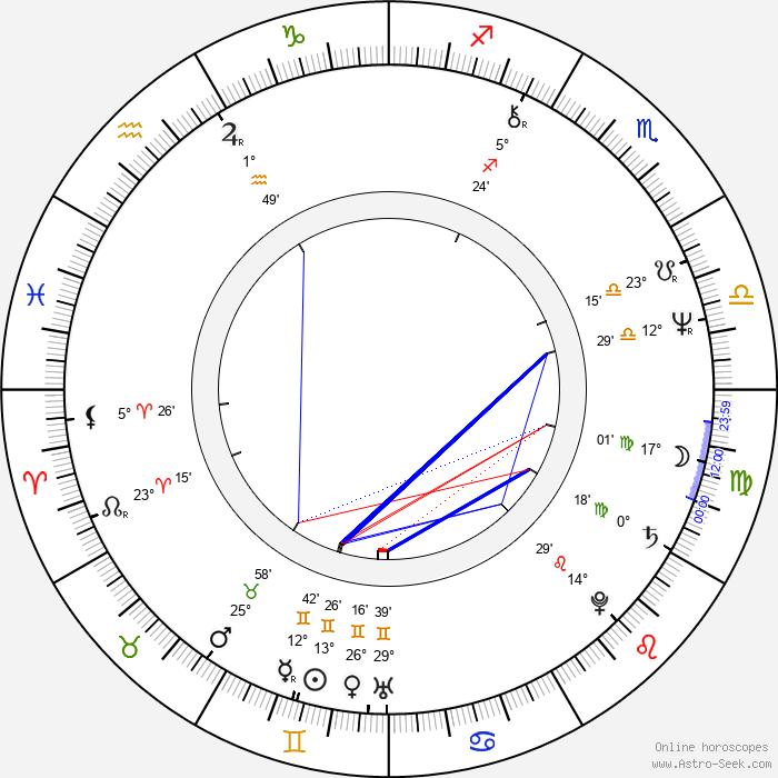Ota Petřina - Birth horoscope chart