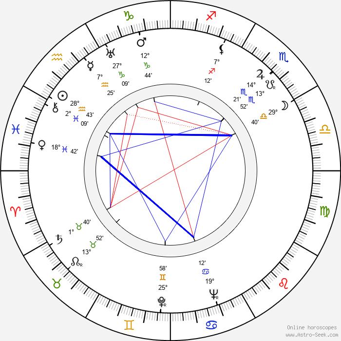 Ota Šafránek - Birth horoscope chart