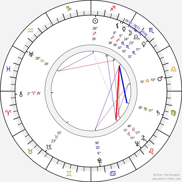 Ota Sklenčka - Birth horoscope chart