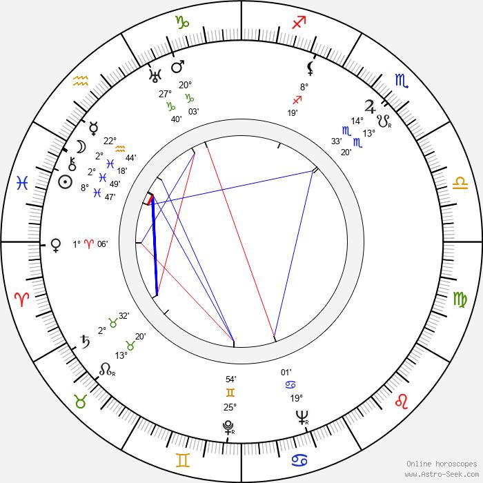 Otakar Vávra - Birth horoscope chart