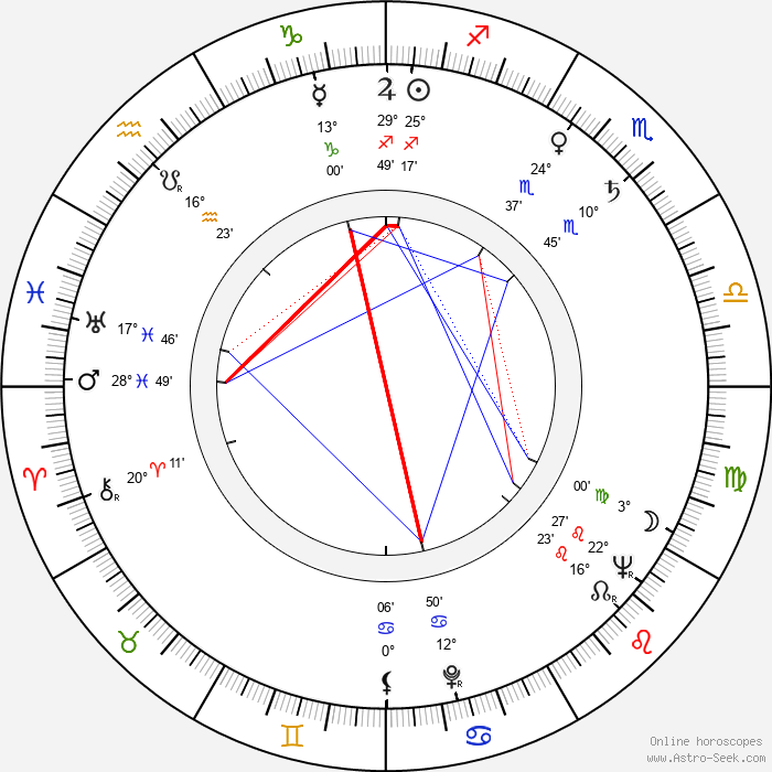 Otar Koberidze - Birth horoscope chart