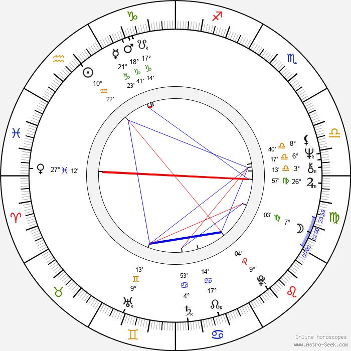 Otávio Augusto - Birth horoscope chart