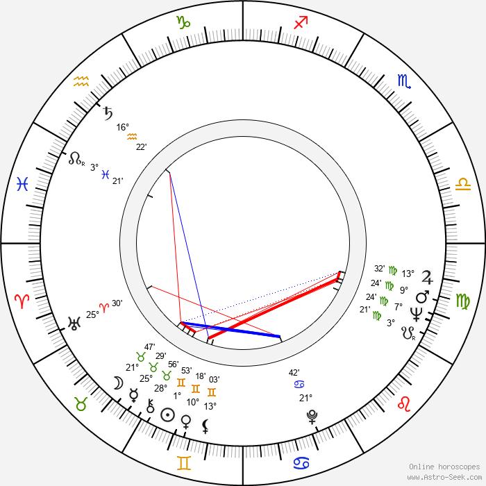 Othon Bastos - Birth horoscope chart