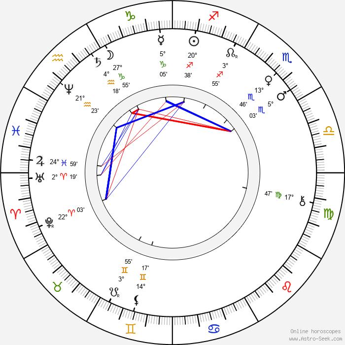 Otilie Sklenářová-Malá - Birth horoscope chart