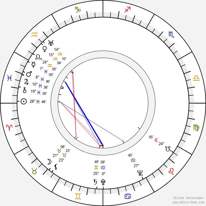 Otso Pera - Birth horoscope chart