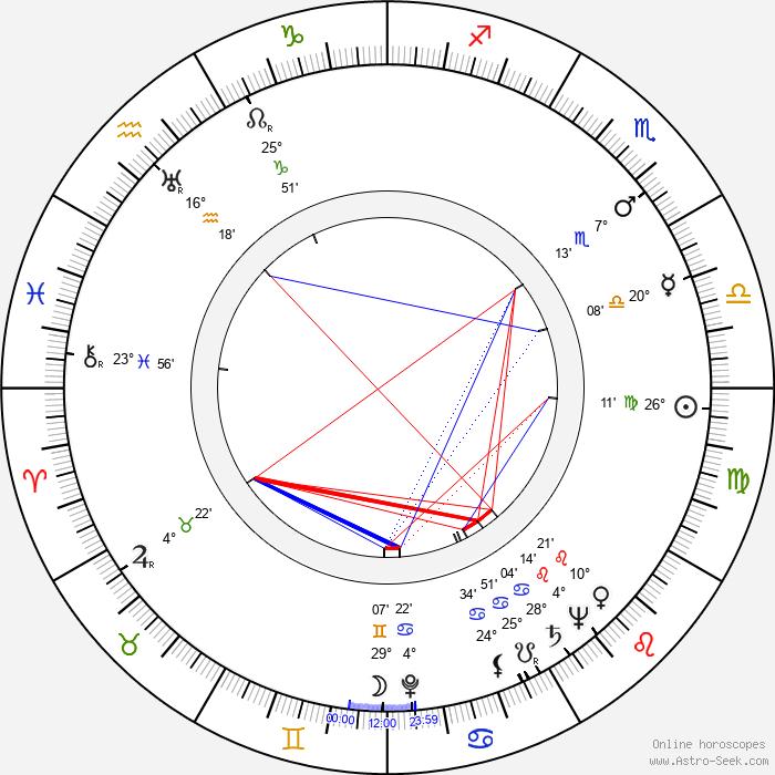 Otso Pietinen - Birth horoscope chart