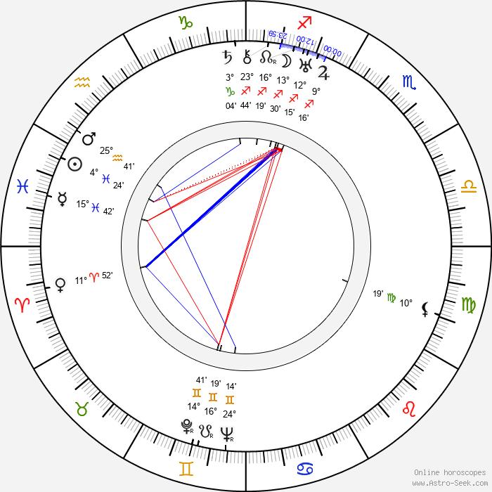 Otto Dierichs - Birth horoscope chart