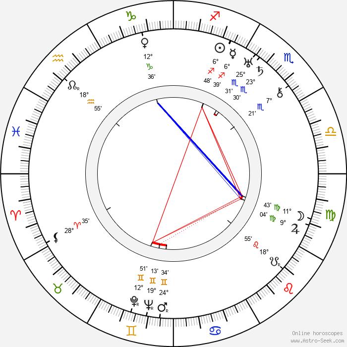 Otto Graf - Birth horoscope chart