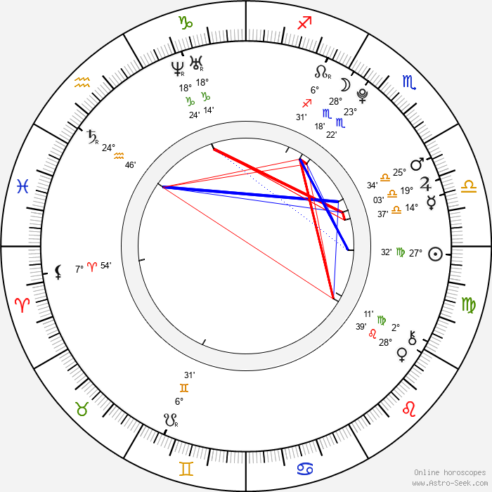 Otto Gustavsson - Birth horoscope chart