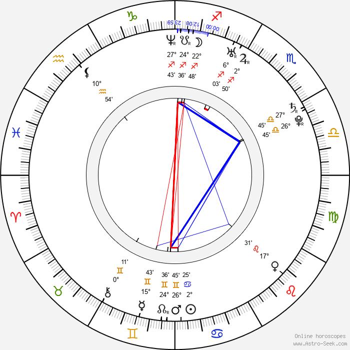 Oz Zehavi - Birth horoscope chart