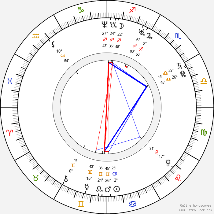 Oz Zehavi - Birth horoscope chart