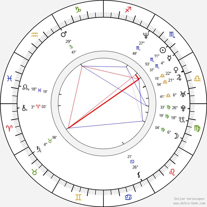 P. Diddy, Puff Daddy - Birth horoscope chart
