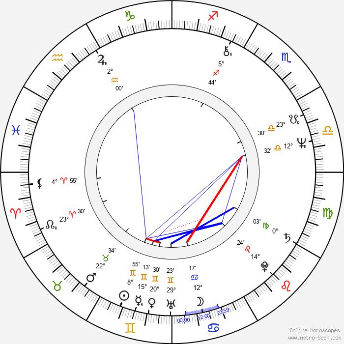 P. J. Carlesimo - Birth horoscope chart