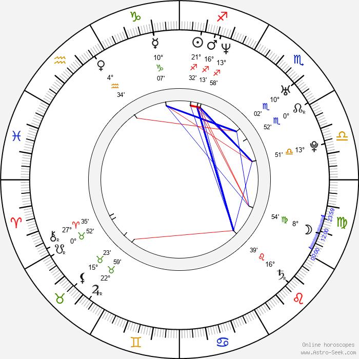 Paavo Arhinmäki - Birth horoscope chart