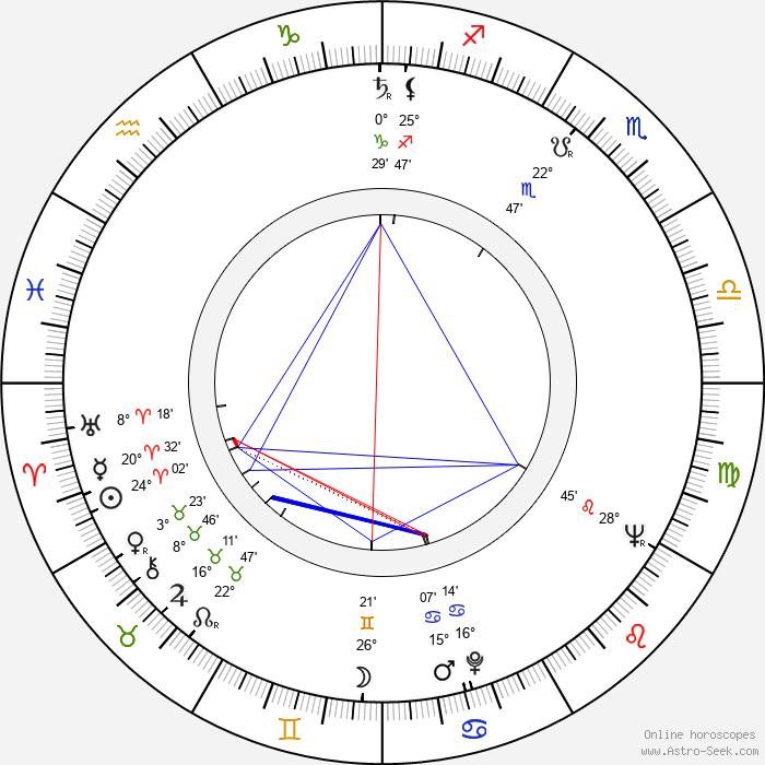 Paavo Berglund - Birth horoscope chart