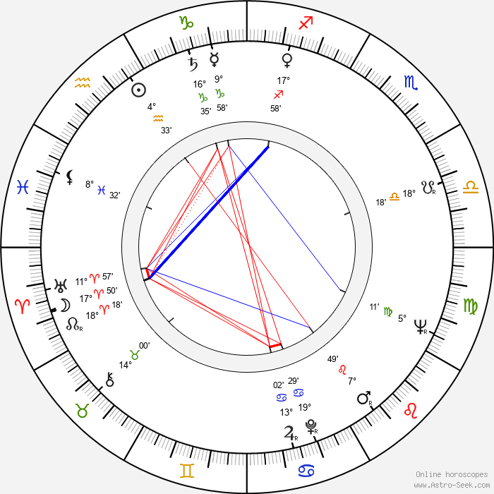 Paavo Haavikko - Birth horoscope chart