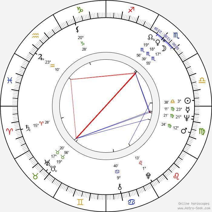 Paavo Pentikäinen - Birth horoscope chart