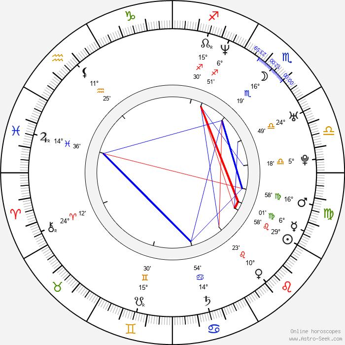 Pablo Montero - Birth horoscope chart