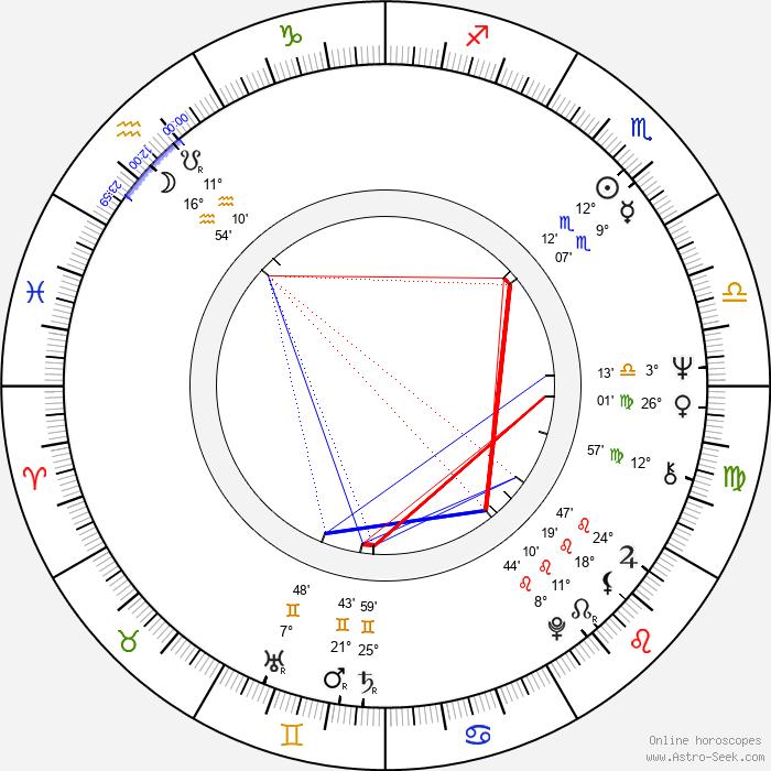 Pablo Sanllehi - Birth horoscope chart