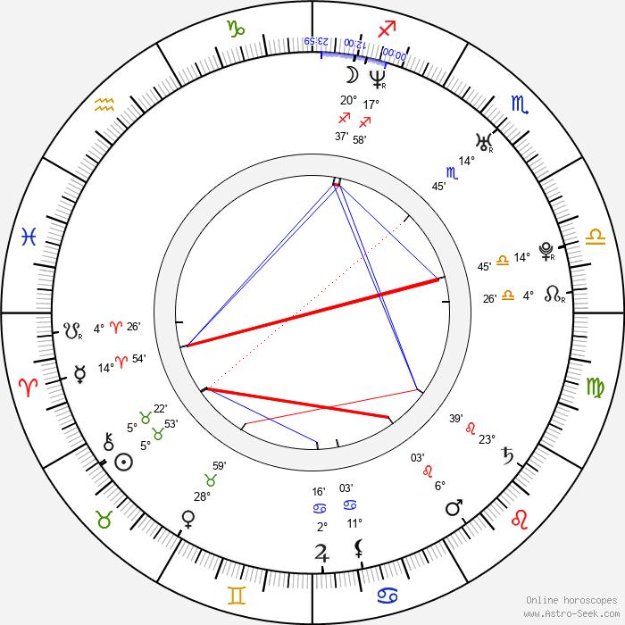 Pablo Schreiber - Birth horoscope chart
