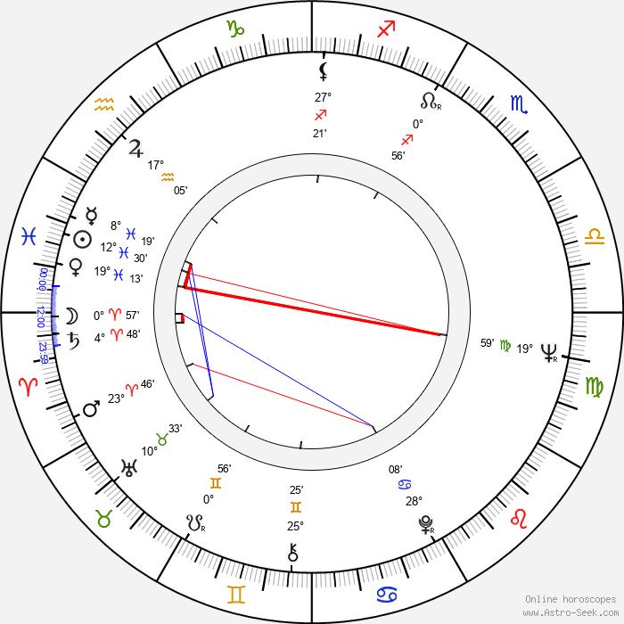 Pacho Lane - Birth horoscope chart