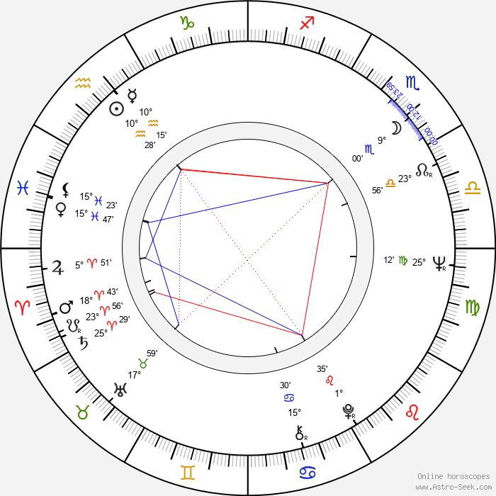 Paco Sagárzazu - Birth horoscope chart