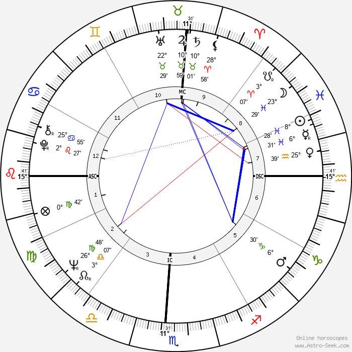 Paddy Ashdown - Birth horoscope chart