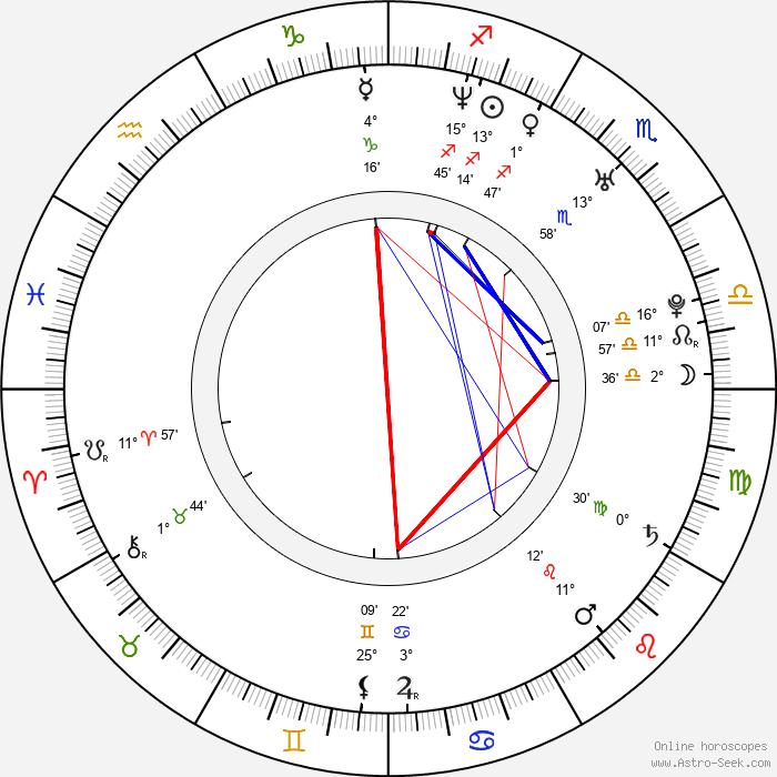Paddy Kelly - Birth horoscope chart