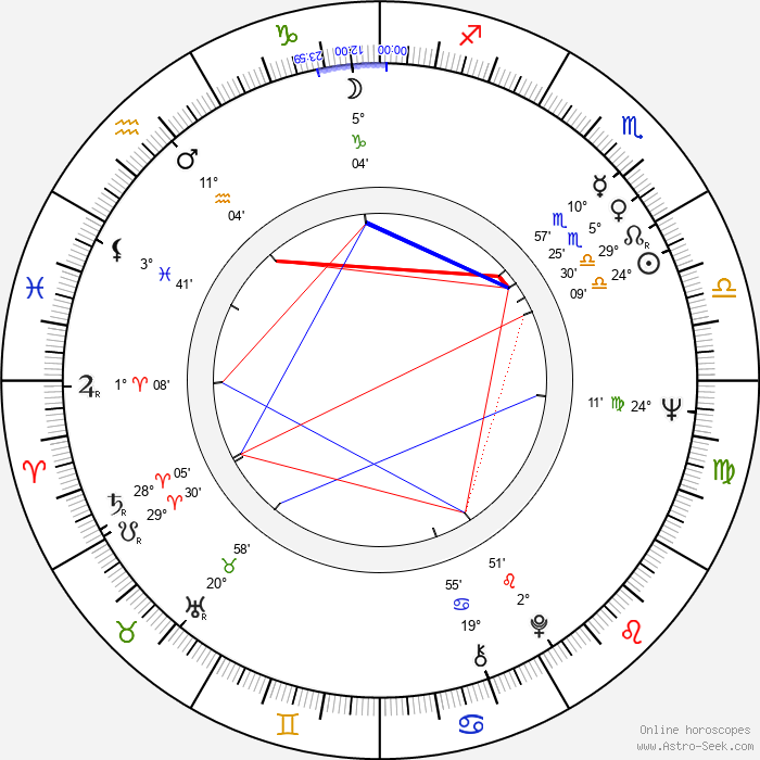 Paddy Reilly - Birth horoscope chart