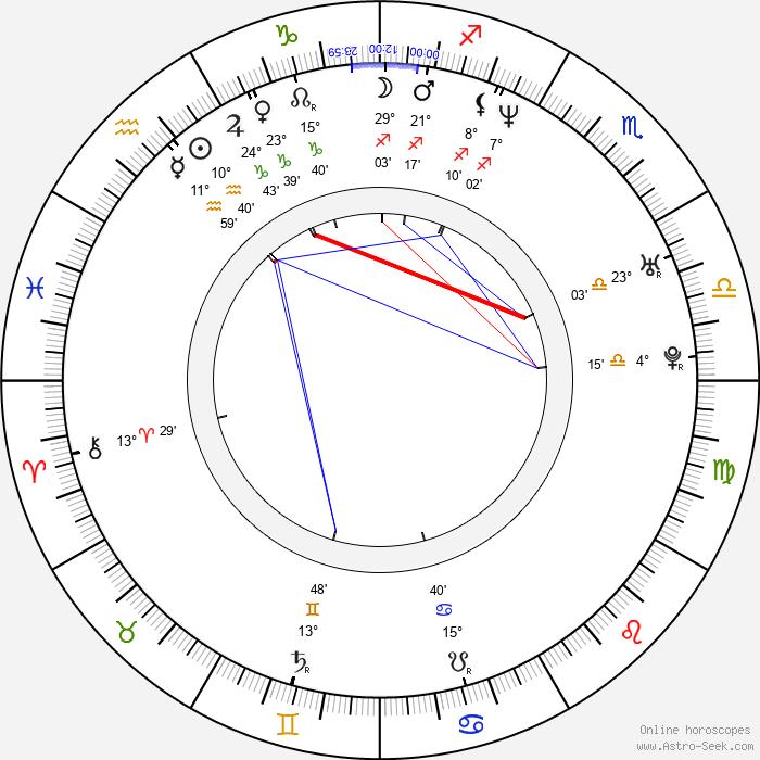 Paige Moss - Birth horoscope chart
