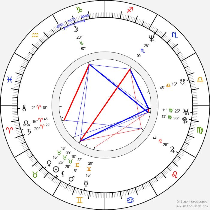 Pálína Jónsdóttir - Birth horoscope chart