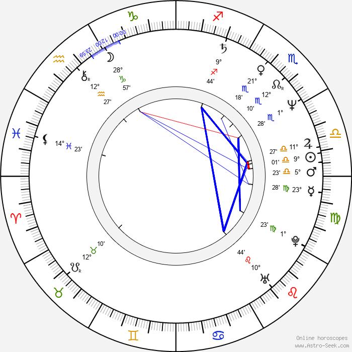 Pálmi Gestsson - Birth horoscope chart