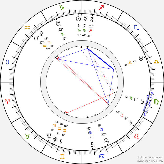 Palmyre Levasseur - Birth horoscope chart