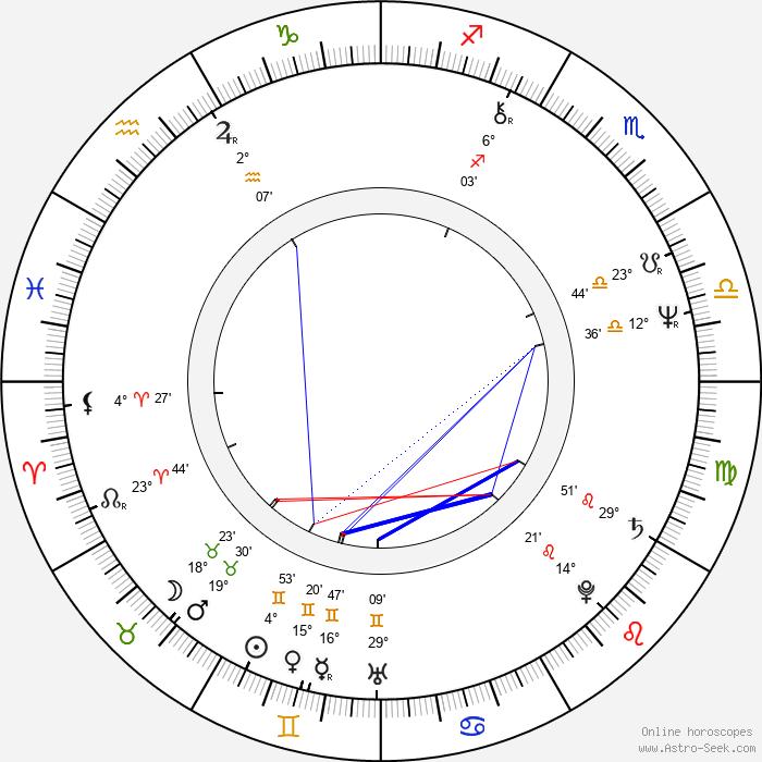 Pam Grier - Birth horoscope chart