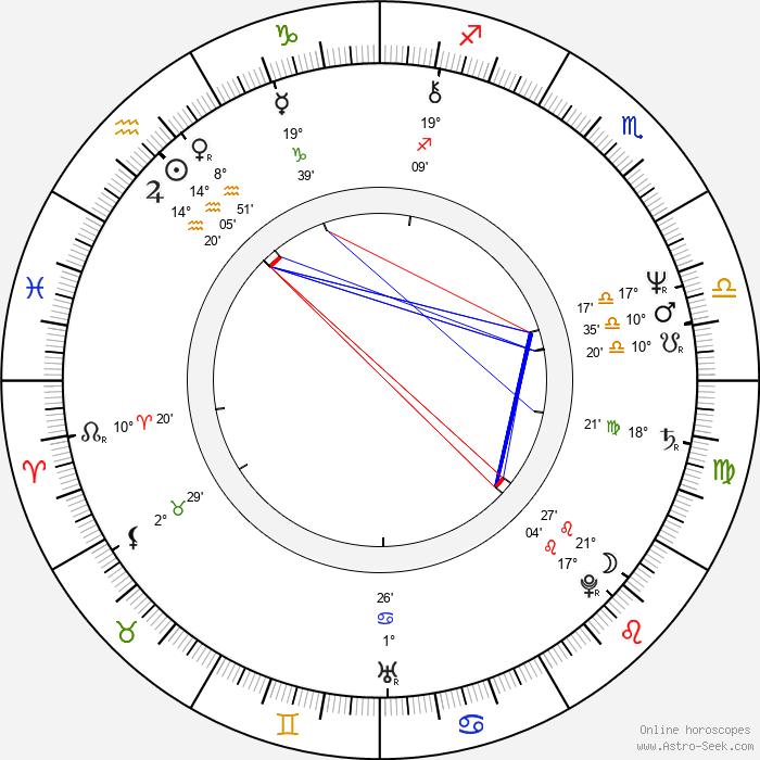 Pamela Franklin - Birth horoscope chart