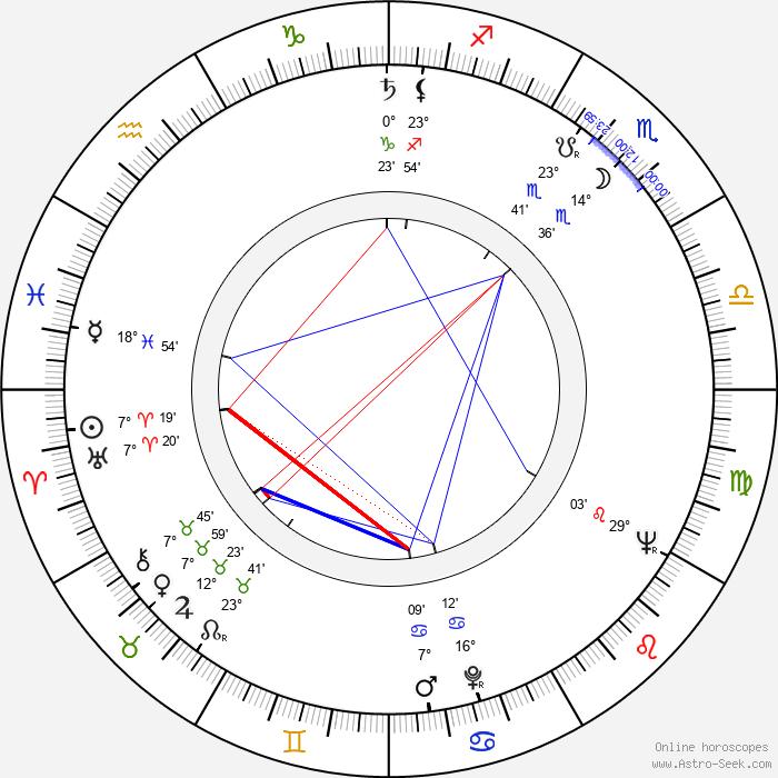 Pamela Green - Birth horoscope chart