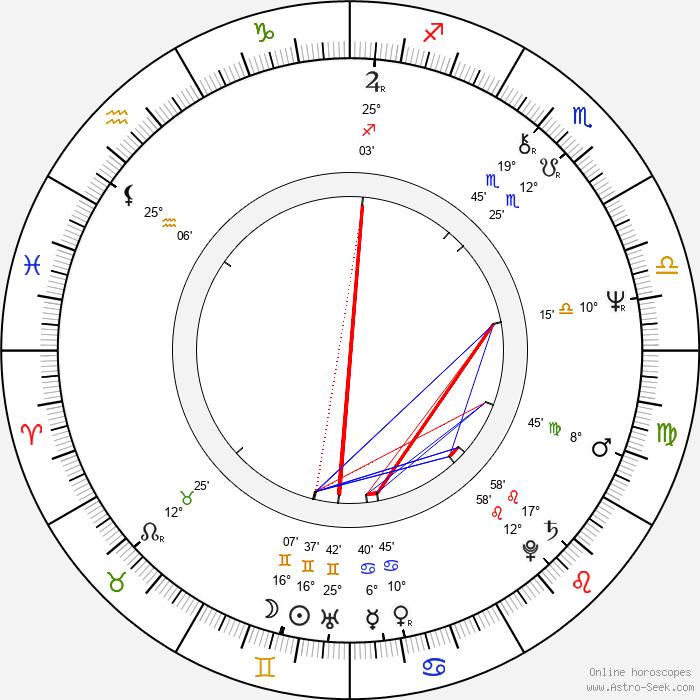 Pamela Susan Shoop - Birth horoscope chart
