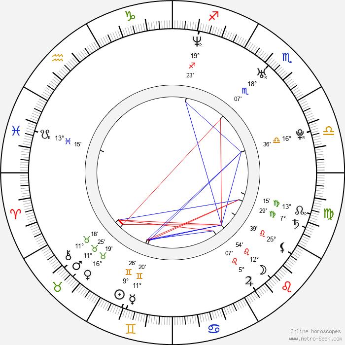 Pamir Pekin - Birth horoscope chart