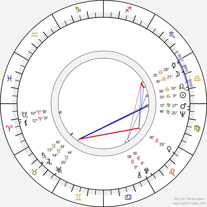 Pantelis Voulgaris - Birth horoscope chart