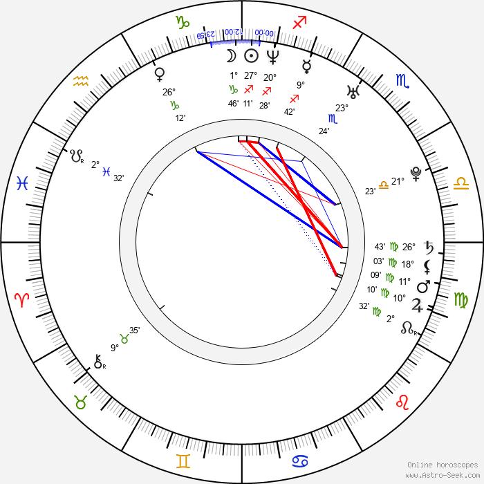 Paola Rey - Birth horoscope chart