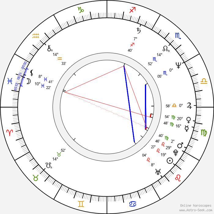 Paolo Bartolozzi - Birth horoscope chart