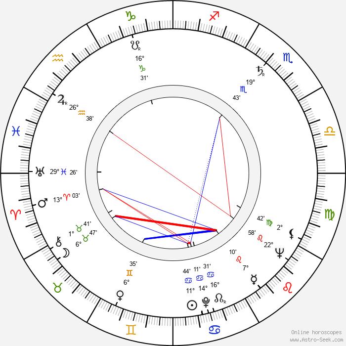 Paolo Cavara - Birth horoscope chart