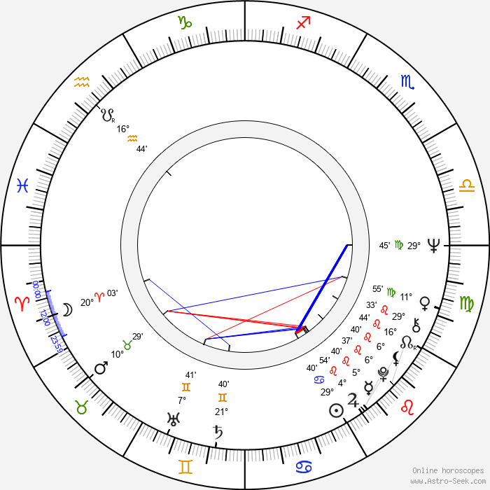 Paolo Costa - Birth horoscope chart