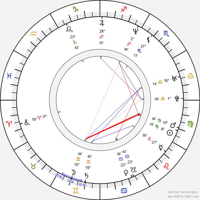Paolo Marinou-Blanco - Birth horoscope chart